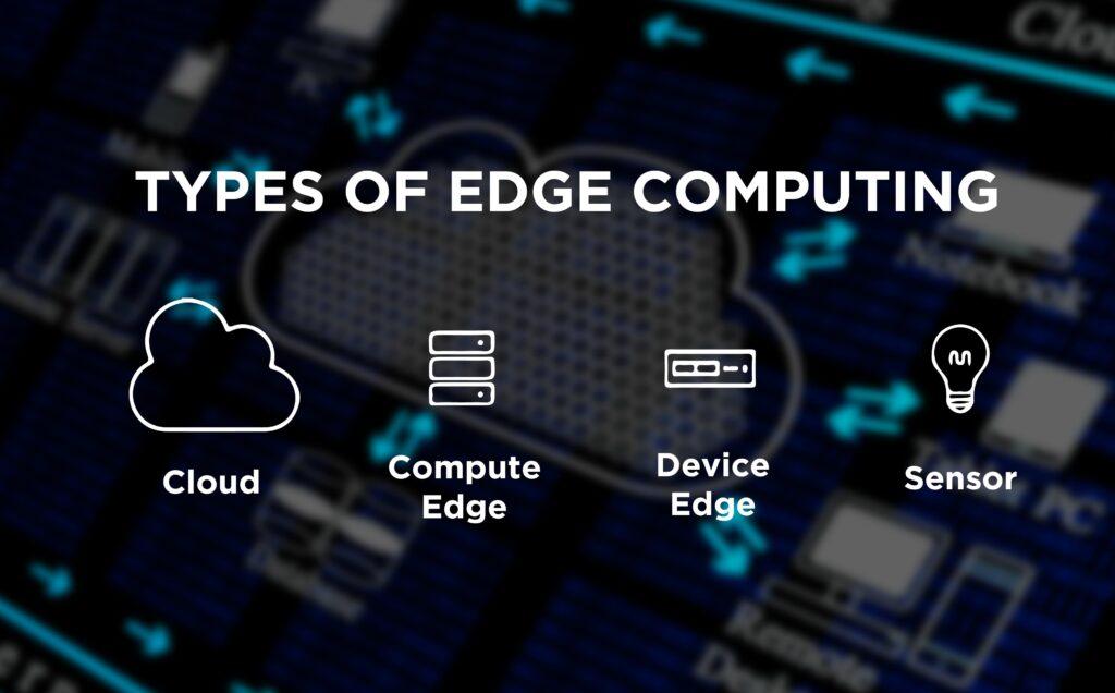 Types of Edge Computing